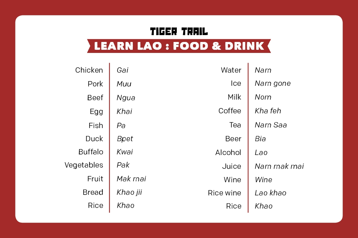 Learn Lao :  Food & Drink